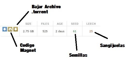Tutorial: ¿Como usar uTorrent? (5/6)